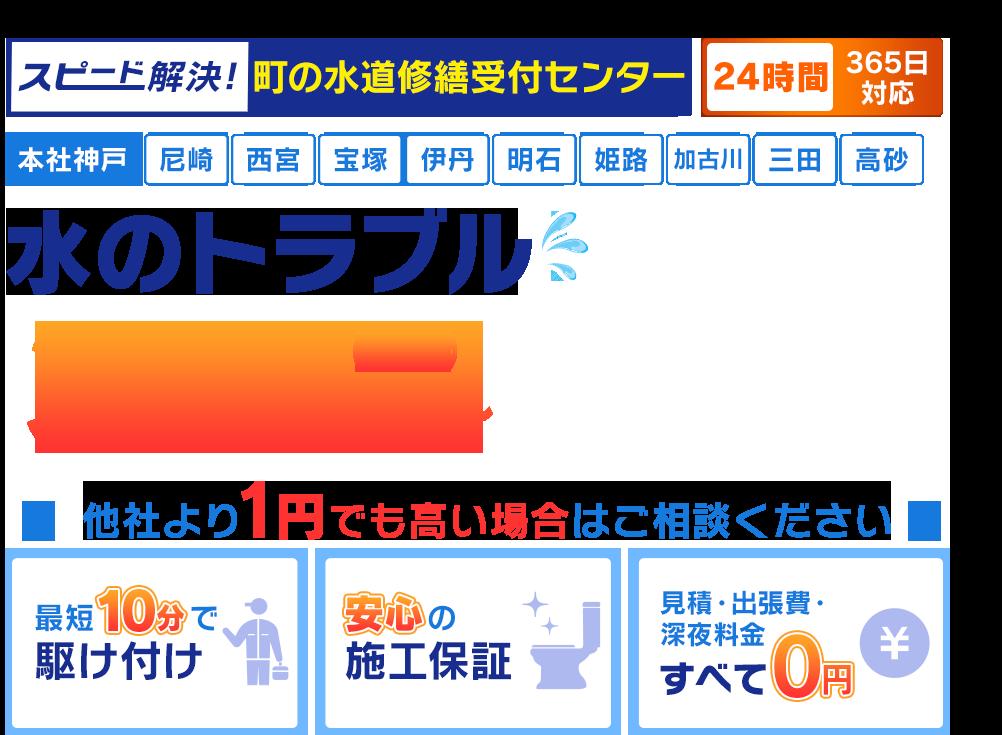スピード解決!神戸市の水道工事業者 神戸市の水のトラブル480円~