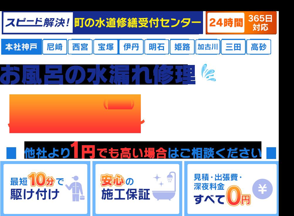 スピード解決!神戸市の水道工事業者 神戸市のお風呂水漏れ修理385円(税込)~