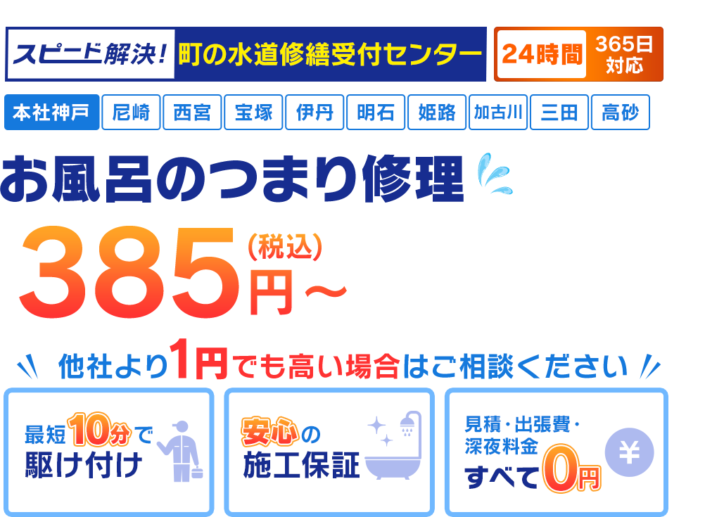 スピード解決!神戸市の水道工事業者 神戸市のお風呂つまり修理640円~