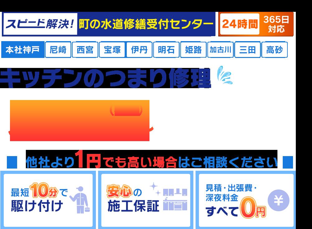 スピード解決!神戸市の水道工事業者 神戸市のキッチンつまり修理640円~