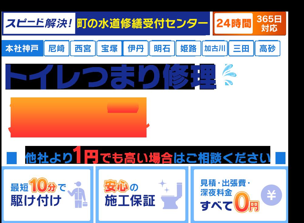 スピード解決!神戸市の水道工事業者 神戸市のトイレつまり修理640円~
